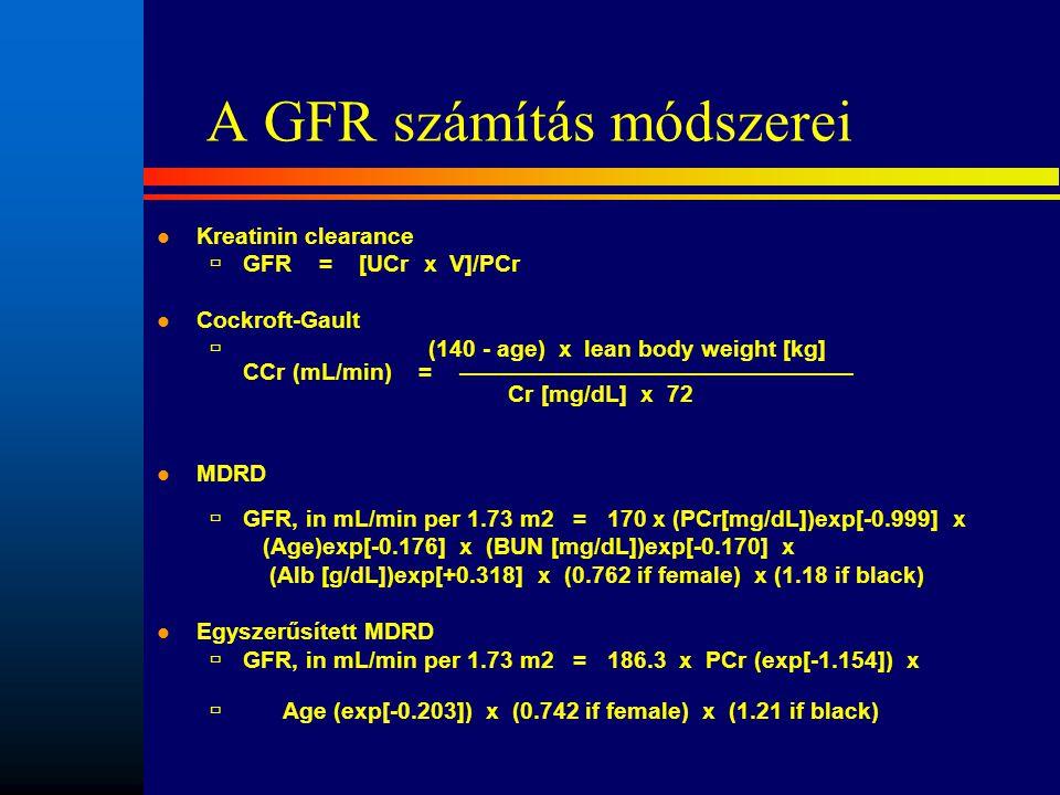 A GFR számítás módszerei l Kreatinin clearance  GFR = [UCr x V]/PCr l Cockroft-Gault  (140 - age) x lean body weight [kg] CCr (mL/min) = ———————————