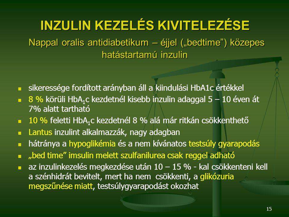 """15 INZULIN KEZELÉS KIVITELEZÉSE Nappal oralis antidiabetikum – éjjel (""""bedtime"""") közepes hatástartamú inzulin sikeressége fordított arányban áll a kii"""