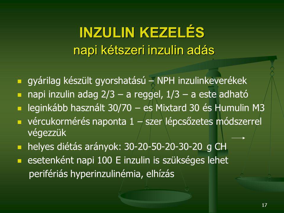 17 INZULIN KEZELÉS napi kétszeri inzulin adás gyárilag készült gyorshatású – NPH inzulinkeverékek napi inzulin adag 2/3 – a reggel, 1/3 – a este adhat