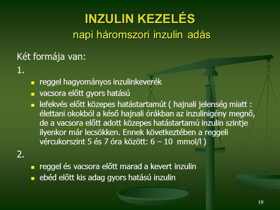 19 INZULIN KEZELÉS napi háromszori inzulin adás Két formája van: 1. reggel hagyományos inzulinkeverék vacsora előtt gyors hatású lefekvés előtt közepe