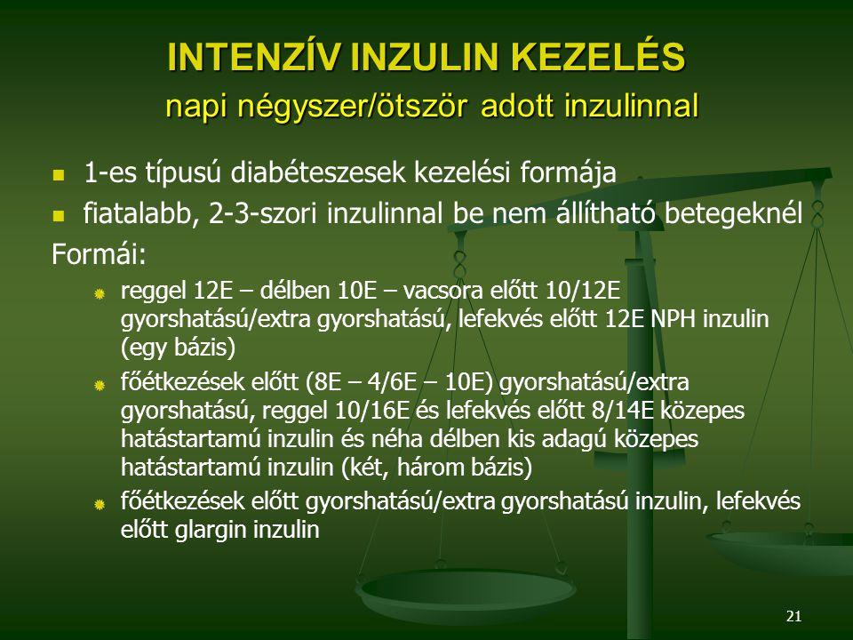 21 INTENZÍV INZULIN KEZELÉS napi négyszer/ötször adott inzulinnal 1-es típusú diabéteszesek kezelési formája fiatalabb, 2-3-szori inzulinnal be nem ál