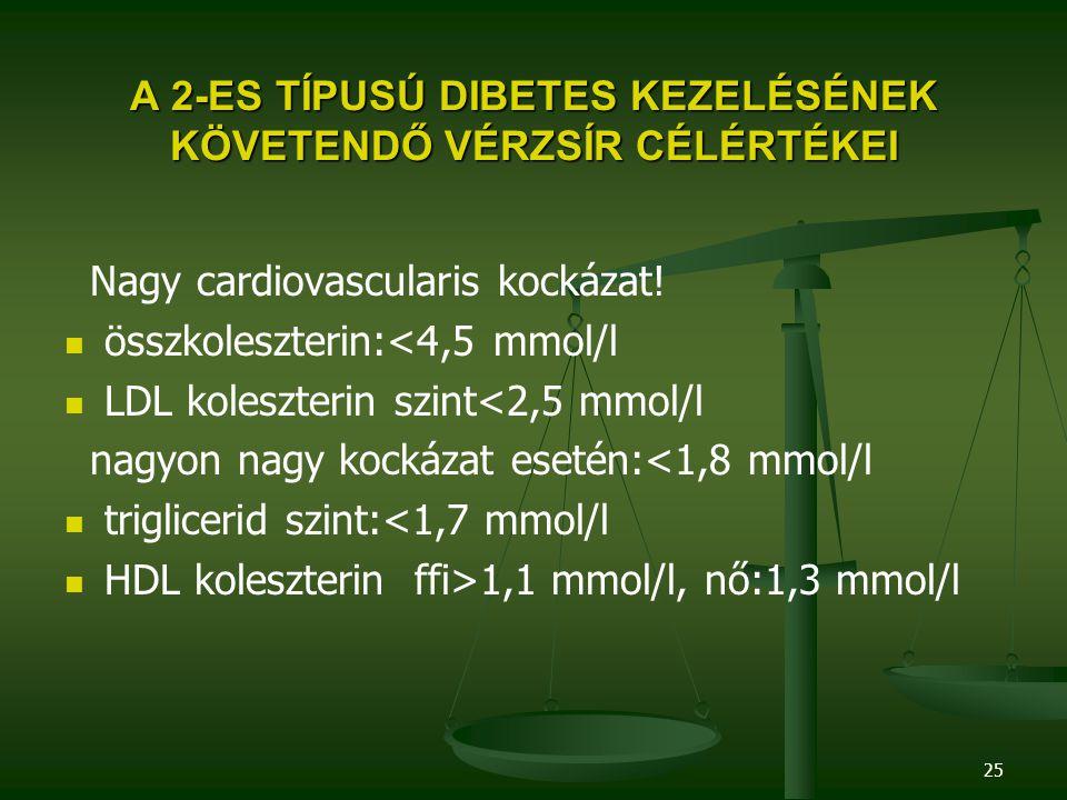 25 A 2-ES TÍPUSÚ DIBETES KEZELÉSÉNEK KÖVETENDŐ VÉRZSÍR CÉLÉRTÉKEI Nagy cardiovascularis kockázat! összkoleszterin:<4,5 mmol/l LDL koleszterin szint<2,