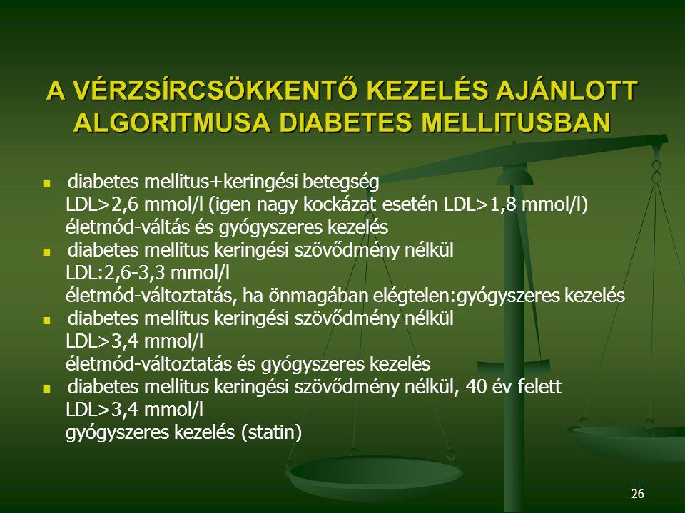 26 A VÉRZSÍRCSÖKKENTŐ KEZELÉS AJÁNLOTT ALGORITMUSA DIABETES MELLITUSBAN diabetes mellitus+keringési betegség LDL>2,6 mmol/l (igen nagy kockázat esetén