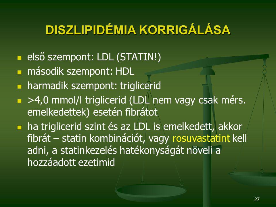 27 DISZLIPIDÉMIA KORRIGÁLÁSA első szempont: LDL (STATIN!) második szempont: HDL harmadik szempont: triglicerid >4,0 mmol/l triglicerid (LDL nem vagy c