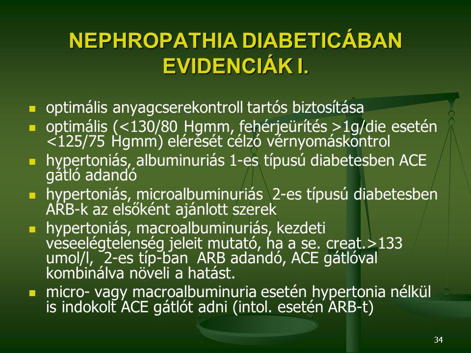 34 NEPHROPATHIA DIABETICÁBAN EVIDENCIÁK I. optimális anyagcserekontroll tartós biztosítása optimális ( 1g/die esetén <125/75 Hgmm) elérését célzó vérn