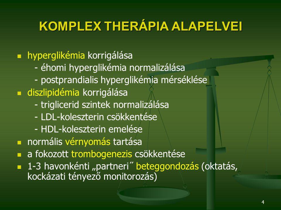4 KOMPLEX THERÁPIA ALAPELVEI hyperglikémia korrigálása - éhomi hyperglikémia normalizálása - postprandialis hyperglikémia mérséklése diszlipidémia kor