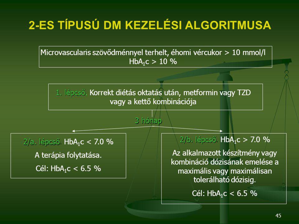 45 2-ES TÍPUSÚ DM KEZELÉSI ALGORITMUSA Microvascularis szövődménnyel terhelt, éhomi vércukor > 10 mmol/l HbA 1 c > 10 % 1. lépcső 1. lépcső. Korrekt d