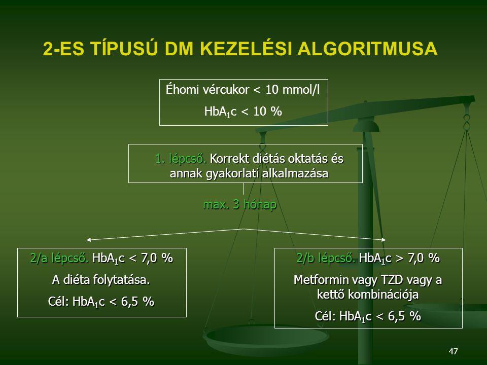 47 2-ES TÍPUSÚ DM KEZELÉSI ALGORITMUSA Éhomi vércukor < 10 mmol/l HbA 1 c < 10 % 1. lépcső. Korrekt diétás oktatás és annak gyakorlati alkalmazása max