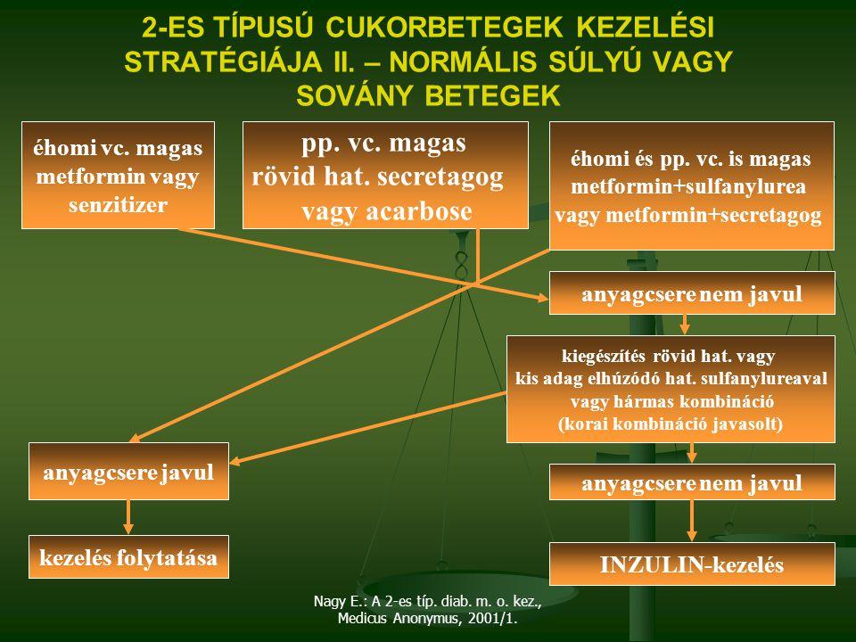 Nagy E.: A 2-es típ. diab. m. o. kez., Medicus Anonymus, 2001/1. 2-ES TÍPUSÚ CUKORBETEGEK KEZELÉSI STRATÉGIÁJA II. – NORMÁLIS SÚLYÚ VAGY SOVÁNY BETEGE