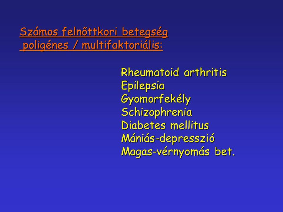 Rheumatoid arthritis EpilepsiaGyomorfekélySchizophrenia Diabetes mellitus Mániás-depresszió Magas-vérnyomás bet. Számos felnőttkori betegség poligénes
