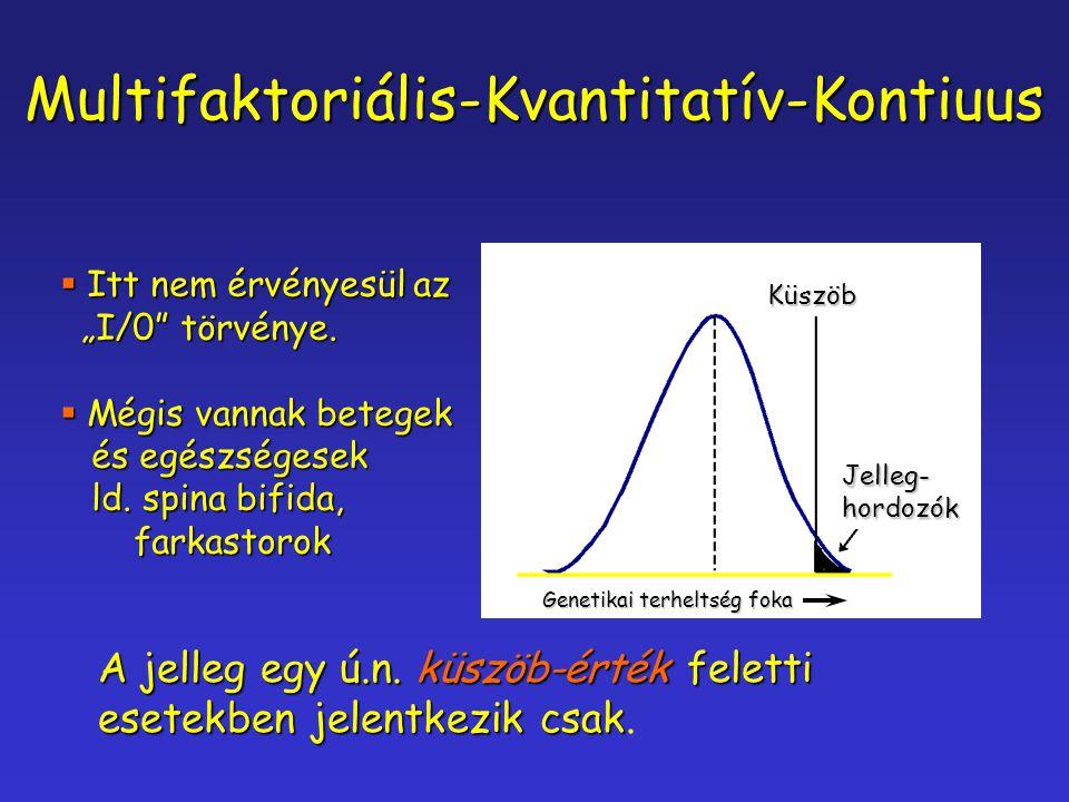 """Multifaktoriális-Kvantitatív-Kontiuus  Itt nem érvényesül az """"I/0"""" törvénye. """"I/0"""" törvénye.  Mégis vannak betegek és egészségesek és egészségesek l"""