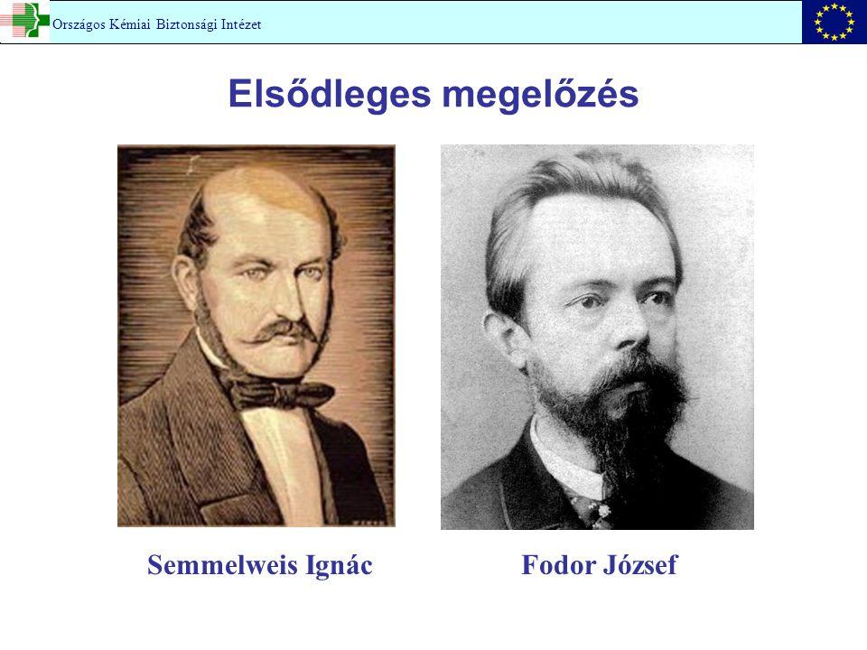 Elsődleges megelőzés Semmelweis IgnácFodor József Országos Kémiai Biztonsági Intézet