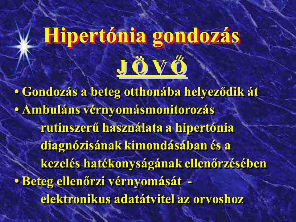 Hipertónia gondozás J E L E N Technikai fejlődés: ön és ambuláns vérnyomás-monitorozás Az orvos vérnyomásmérése bizonytalan eredményű Higanyos vérnyom