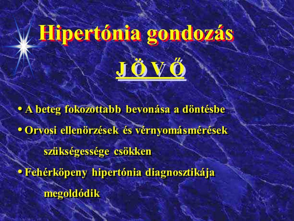 Hipertónia gondozás J Ö V Ő Gondozás a beteg otthonába helyeződik át Ambuláns vérnyomásmonitorozás rutinszerű használata a hipertónia diagnózisának kimondásában és a kezelés hatékonyságának ellenőrzésében Beteg ellenőrzi vérnyomását - elektronikus adatátvitel az orvoshoz