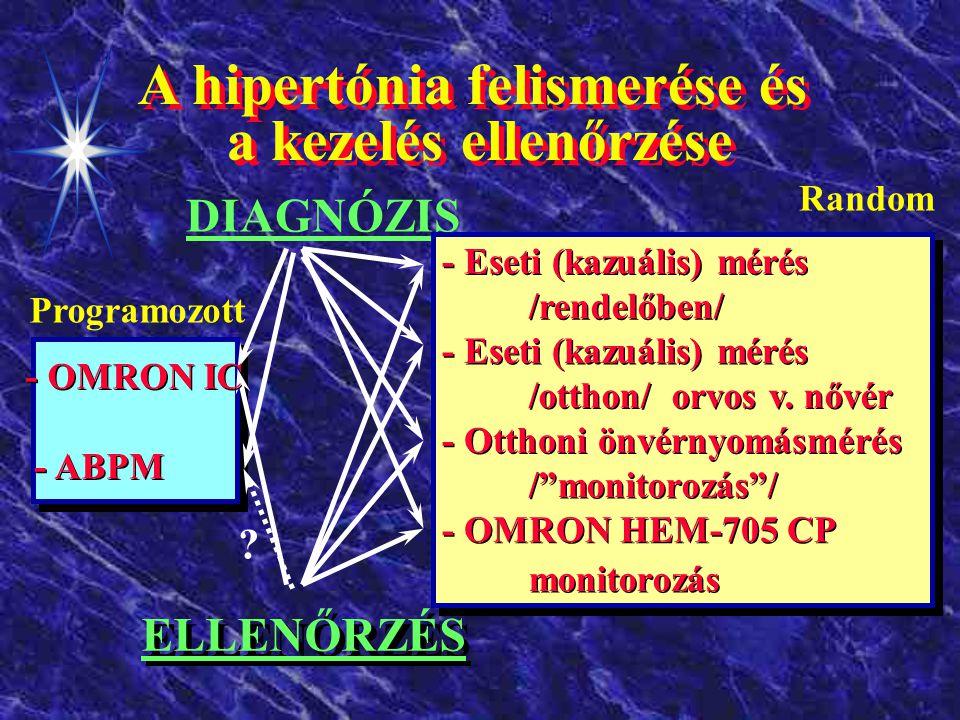 Hipertónia gondozás J Ö V Ő A beteg fokozottabb bevonása a döntésbe Orvosi ellenörzések és vérnyomásmérések szükségessége csökken Fehérköpeny hipertón