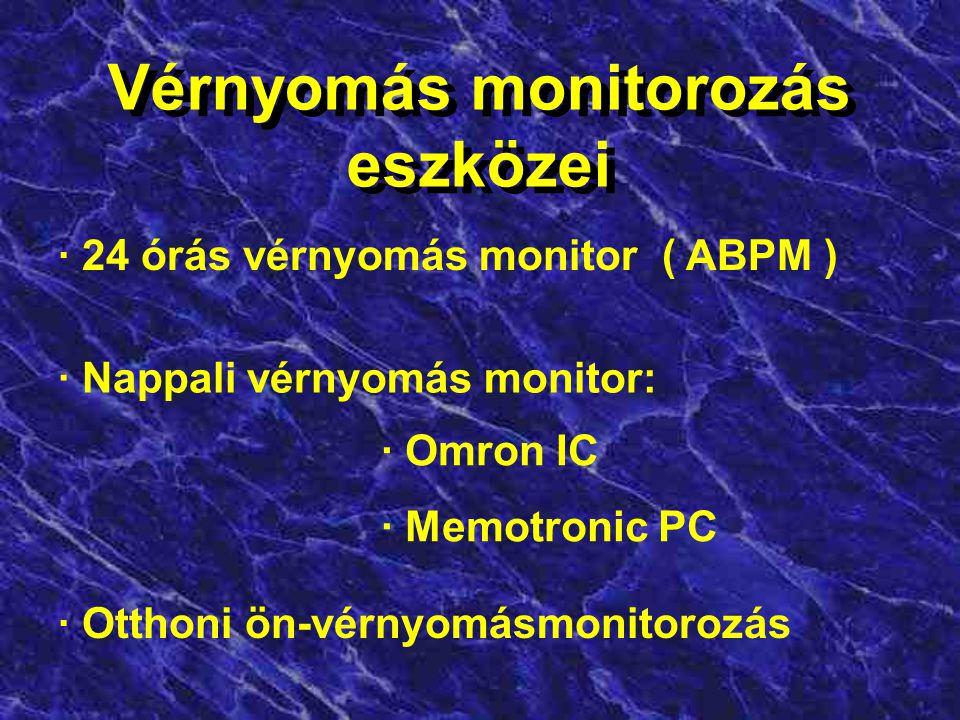 Hagyományos vérnyomás-önellenőrzés II.Hagyományos vérnyomás-önellenőrzés II.