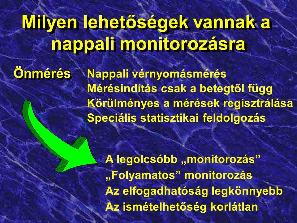 Milyen lehetőségek vannak a nappali monitorozásra Milyen lehetőségek vannak a nappali monitorozásra OMRON IC Nappali vérnyomásmonitorozás Programozható, időlegesen használt Memóriával rendelkezik Számítógépes statisztikai feldolgozás A mon.
