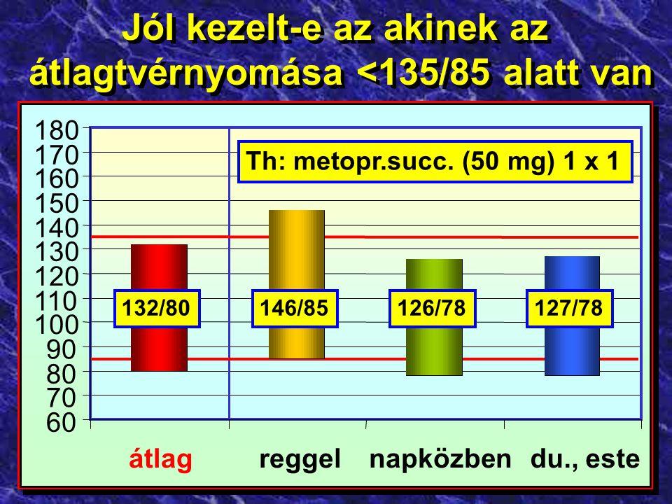 Déli mérés