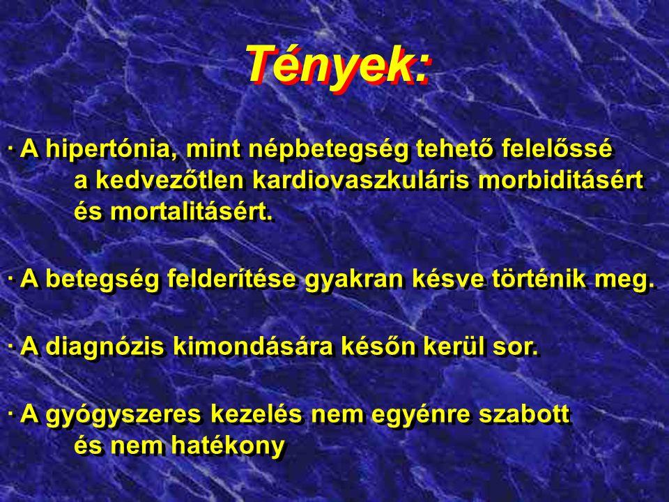 Epidemiológiai korszakváltás? Vigasztaló magyar adat: 1993-2001 között a CHD halálozás gyakorisága 13% -al, a CV halálozás 18%- al CSÖKKENT!