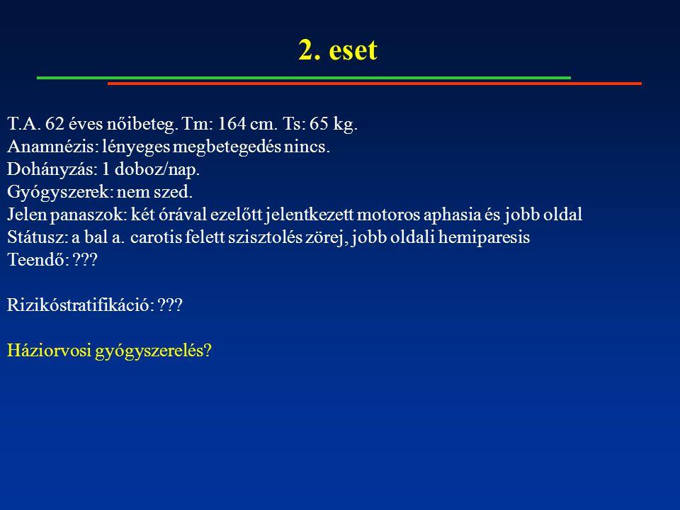 2. eset T.A. 62 éves nőibeteg. Tm: 164 cm. Ts: 65 kg. Anamnézis: lényeges megbetegedés nincs. Dohányzás: 1 doboz/nap. Gyógyszerek: nem szed. Jelen pan