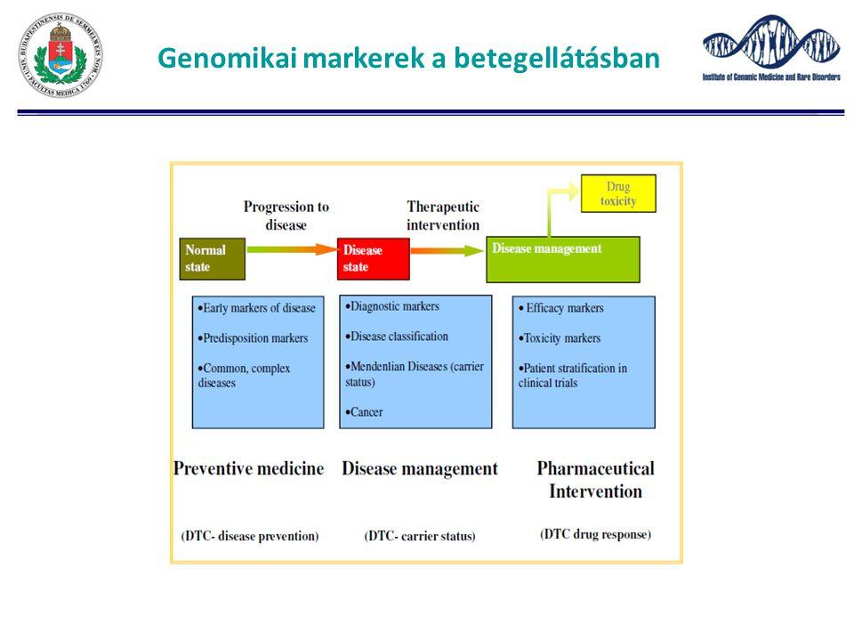 Genomikai markerek a betegellátásban