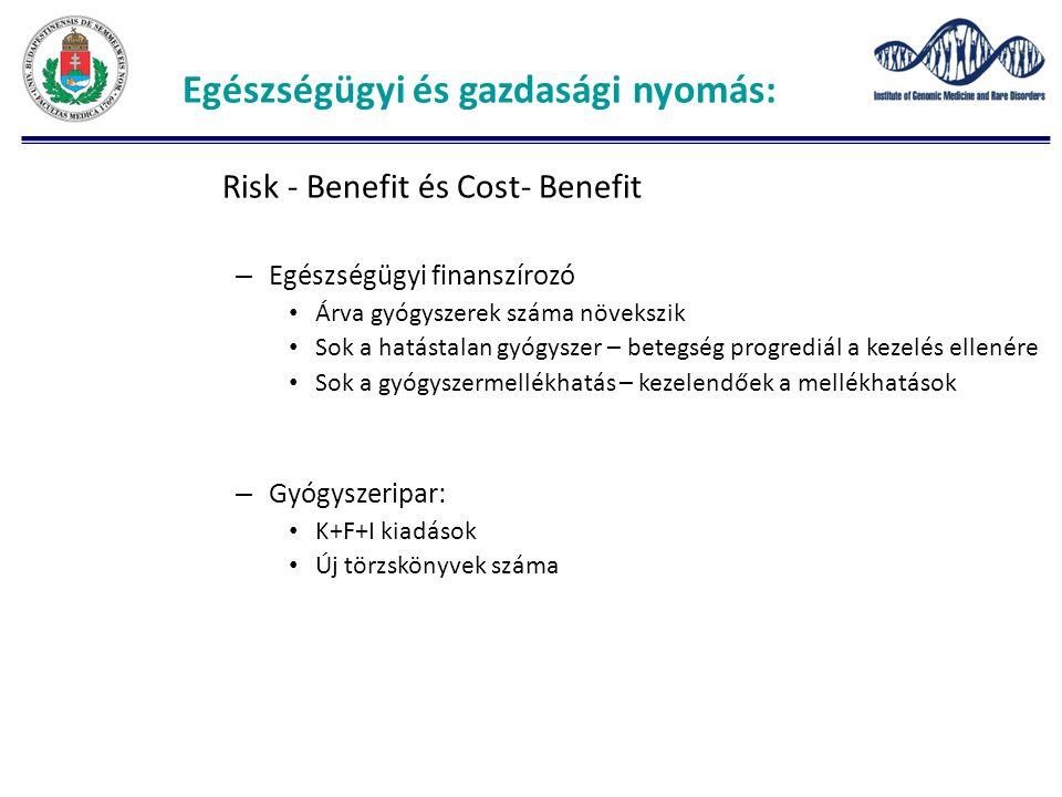 Egészségügyi és gazdasági nyomás: Risk - Benefit és Cost- Benefit – Egészségügyi finanszírozó Árva gyógyszerek száma növekszik Sok a hatástalan gyógyszer – betegség progrediál a kezelés ellenére Sok a gyógyszermellékhatás – kezelendőek a mellékhatások – Gyógyszeripar: K+F+I kiadások Új törzskönyvek száma