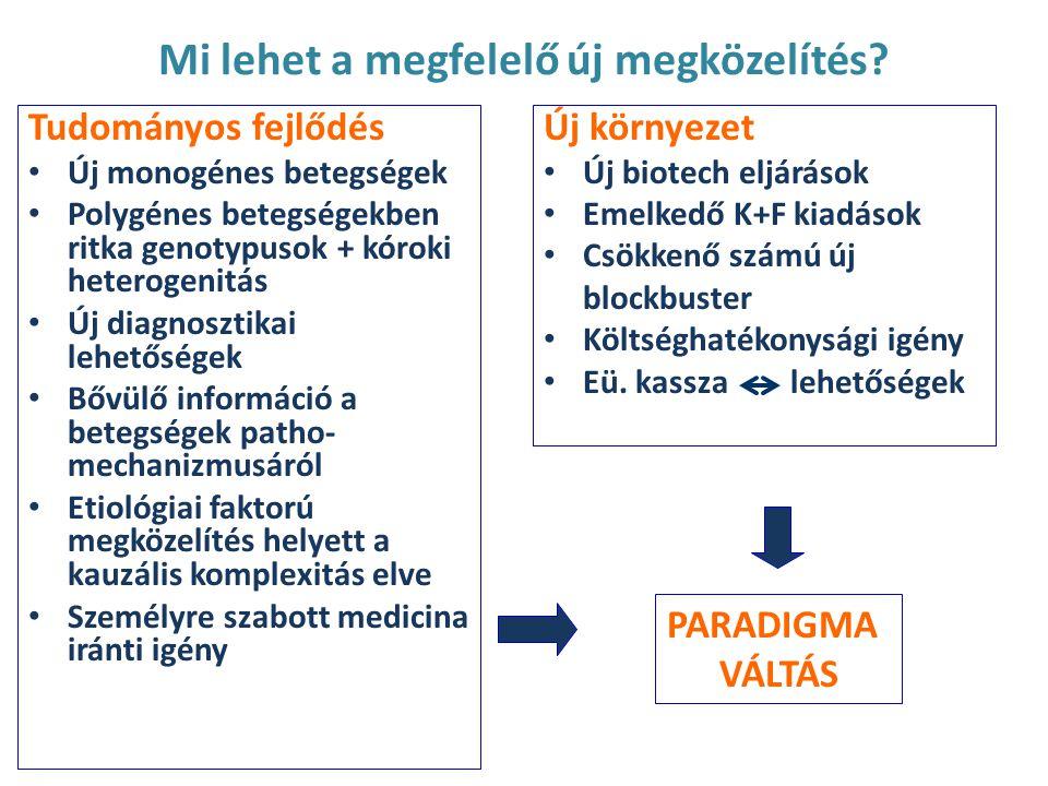 Mi lehet a megfelelő új megközelítés? Tudományos fejlődés Új monogénes betegségek Polygénes betegségekben ritka genotypusok + kóroki heterogenitás Új