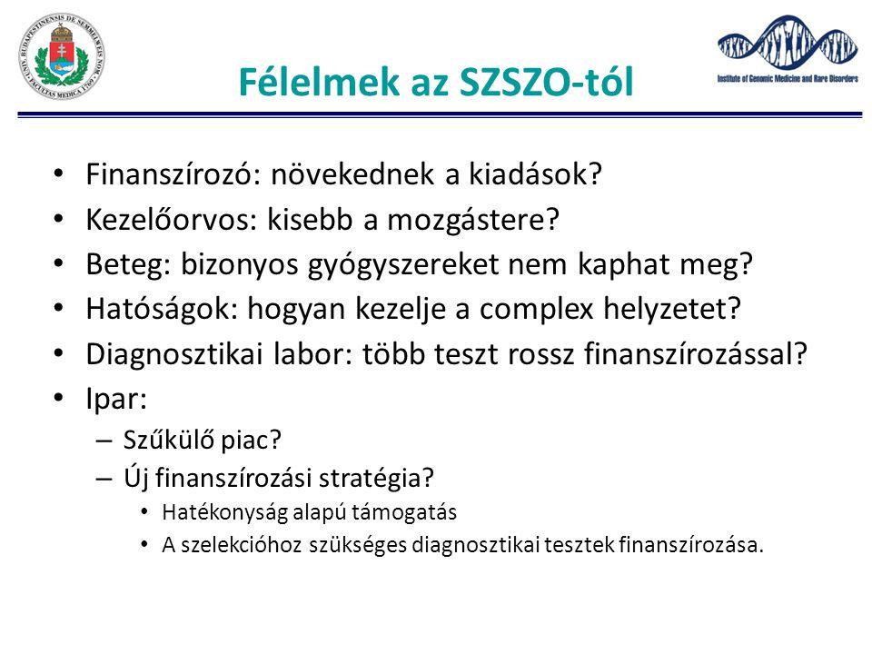 Félelmek az SZSZO-tól Finanszírozó: növekednek a kiadások? Kezelőorvos: kisebb a mozgástere? Beteg: bizonyos gyógyszereket nem kaphat meg? Hatóságok: