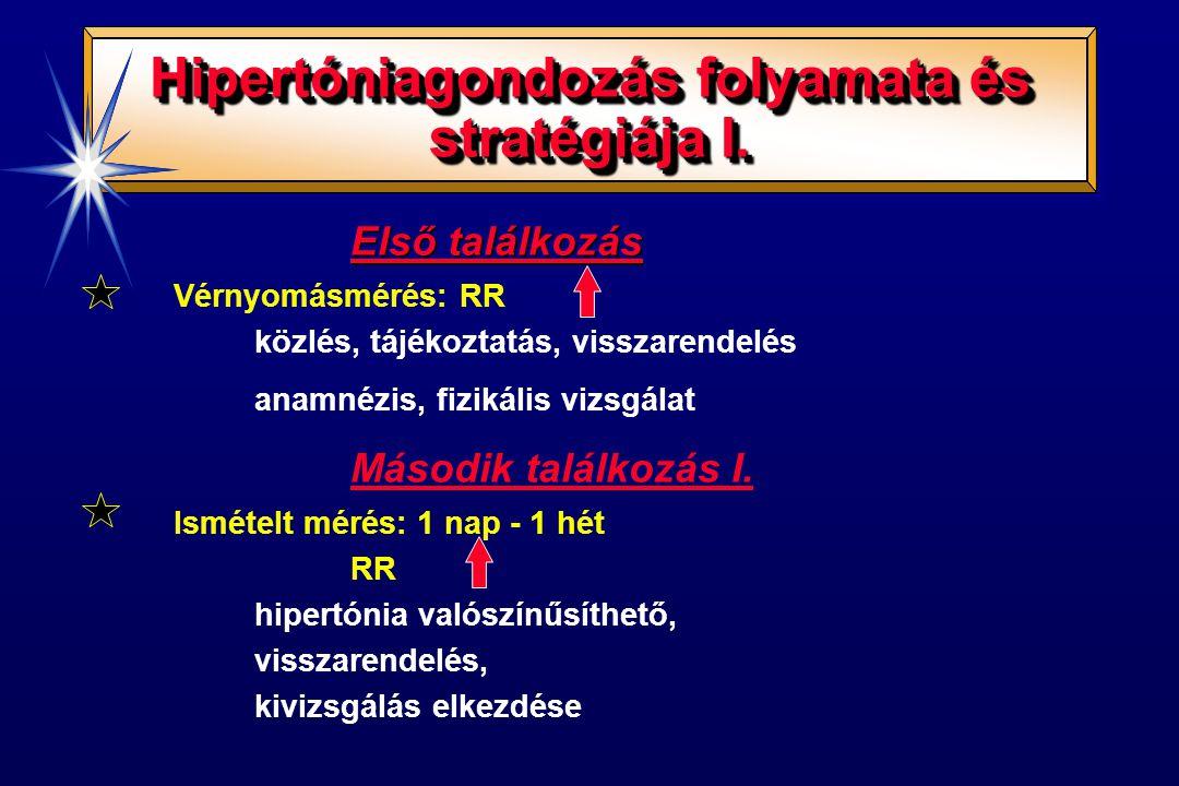 Hipertóniagondozás folyamata és stratégiája I. Első találkozás Vérnyomásmérés: RR közlés, tájékoztatás, visszarendelés anamnézis, fizikális vizsgálat