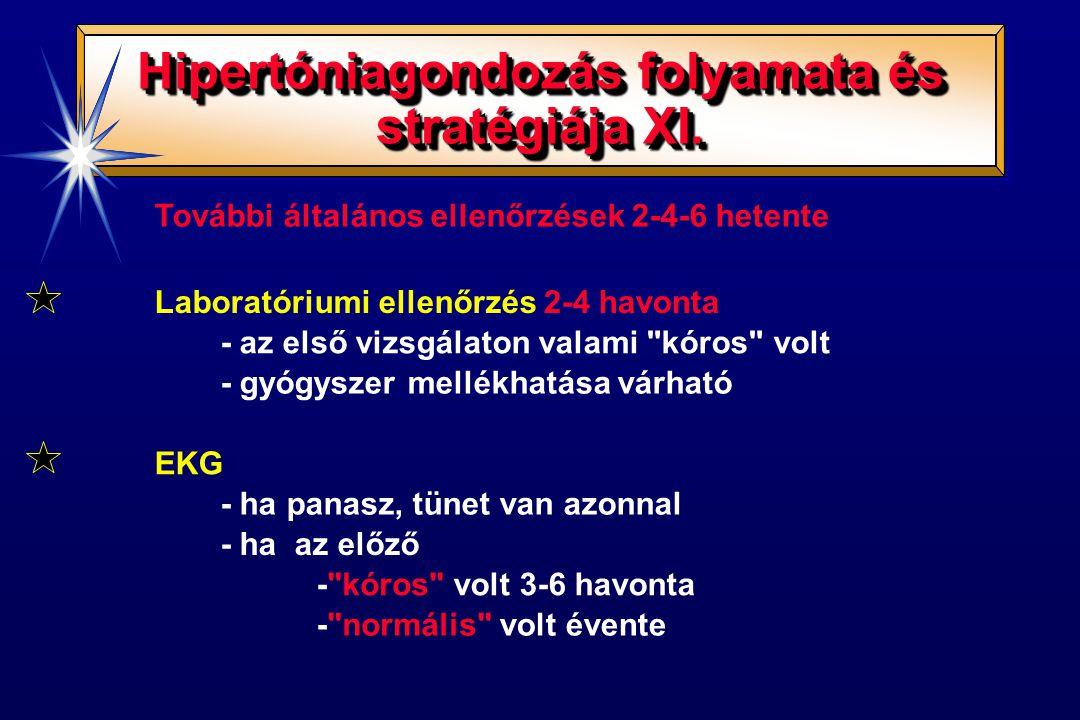 Hipertóniagondozás folyamata és stratégiája XI. További általános ellenőrzések 2-4-6 hetente Laboratóriumi ellenőrzés2-4 havonta - az első vizsgálaton