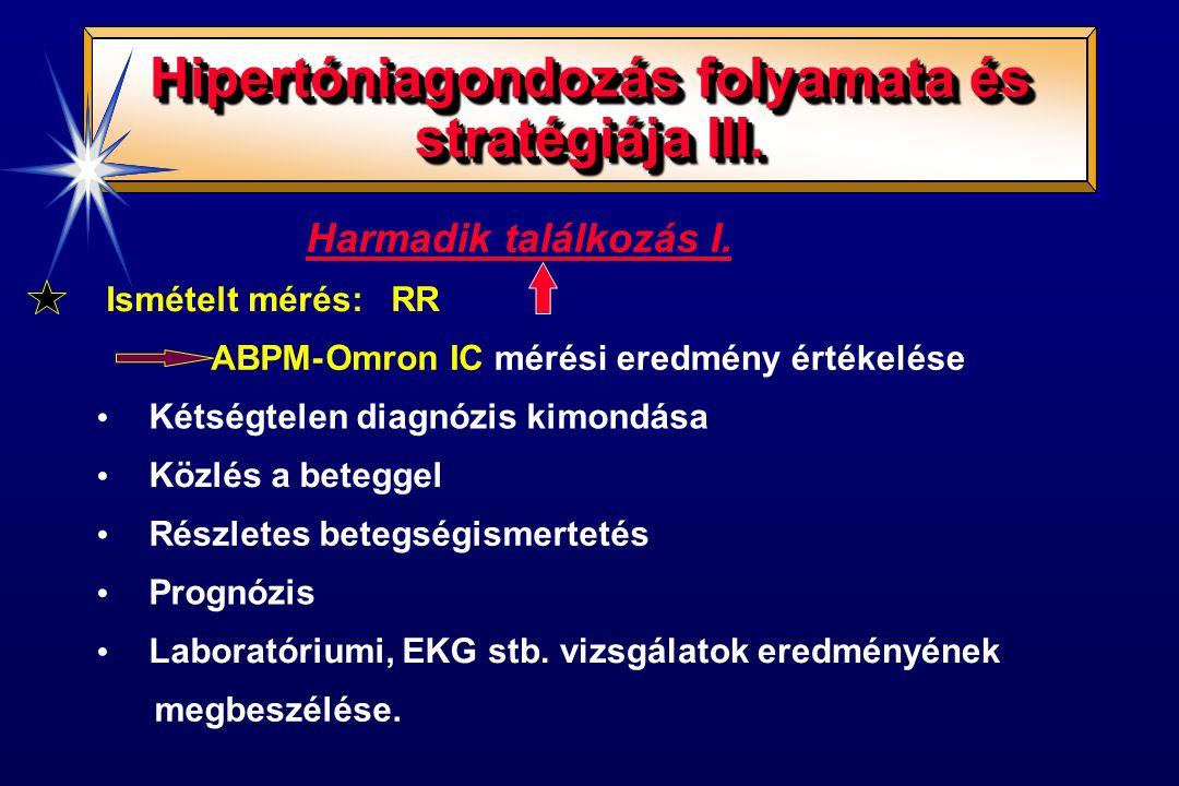 Hipertóniagondozás folyamata és stratégiája III. Kétségtelen diagnózis kimondása Közlés a beteggel Részletes betegségismertetés Prognózis Laboratórium
