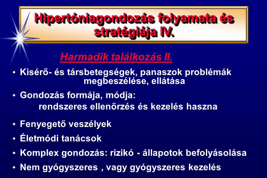 Hipertóniagondozás folyamata és stratégiája IV. Harmadik találkozás II. Kisérő- és társbetegségek, panaszok problémák megbeszélése, ellátása Gondozás