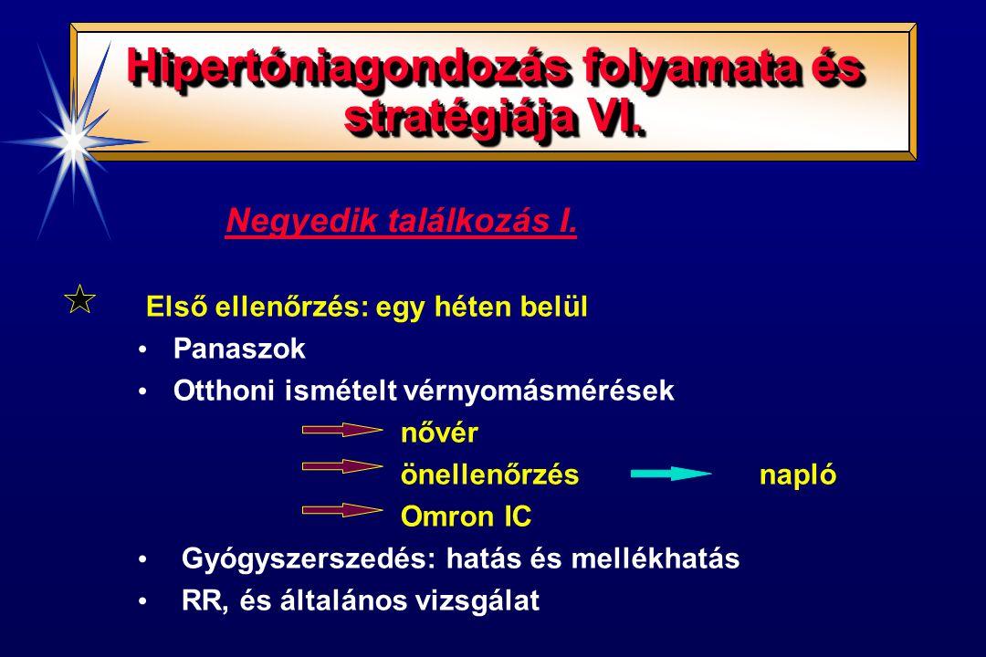 Hipertóniagondozás folyamata és stratégiája VI. Negyedik találkozás I. Panaszok Otthoni ismételt vérnyomásmérések Gyógyszerszedés: hatás és mellékhatá