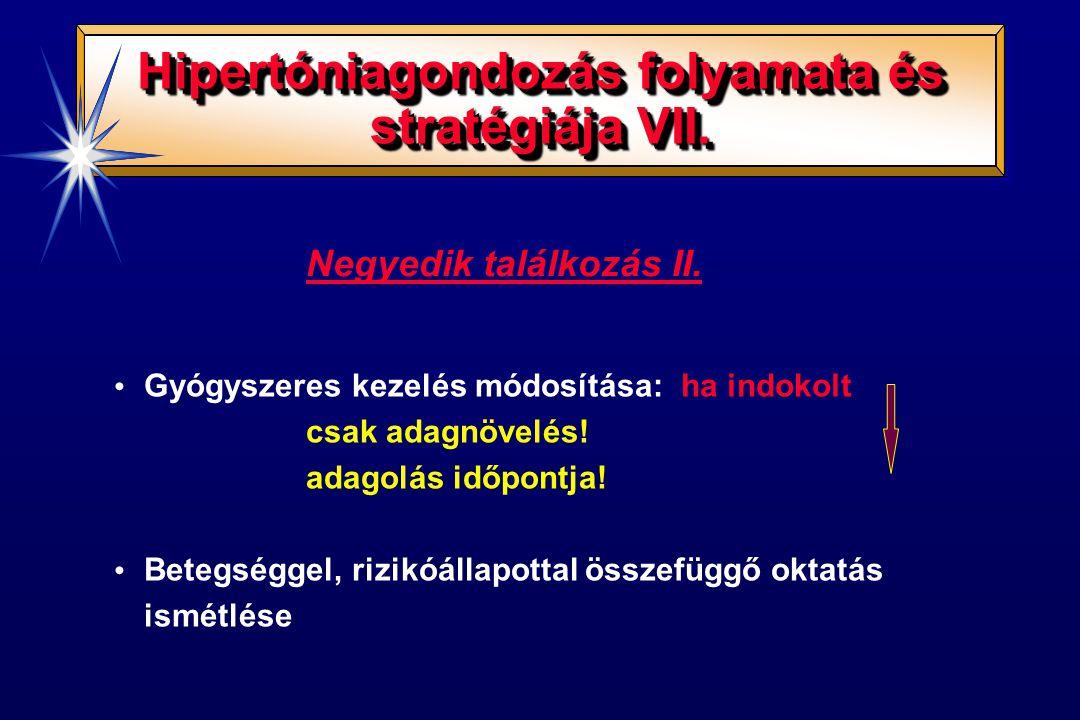 Hipertóniagondozás folyamata és stratégiája VII. Negyedik találkozás II. Gyógyszeres kezelés módosítása:ha indokolt Betegséggel, rizikóállapottal össz