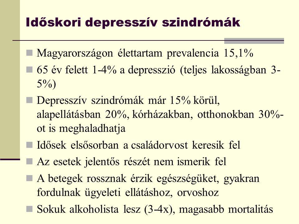 Időskori depresszív szindrómák Magyarországon élettartam prevalencia 15,1% 65 év felett 1-4% a depresszió (teljes lakosságban 3- 5%) Depresszív szindr