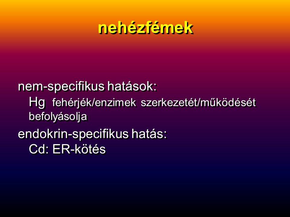 nehézfémek nem-specifikus hatások: Hg fehérjék/enzimek szerkezetét/működését befolyásolja endokrin-specifikus hatás: Cd: ER-kötés nem-specifikus hatások: Hg fehérjék/enzimek szerkezetét/működését befolyásolja endokrin-specifikus hatás: Cd: ER-kötés