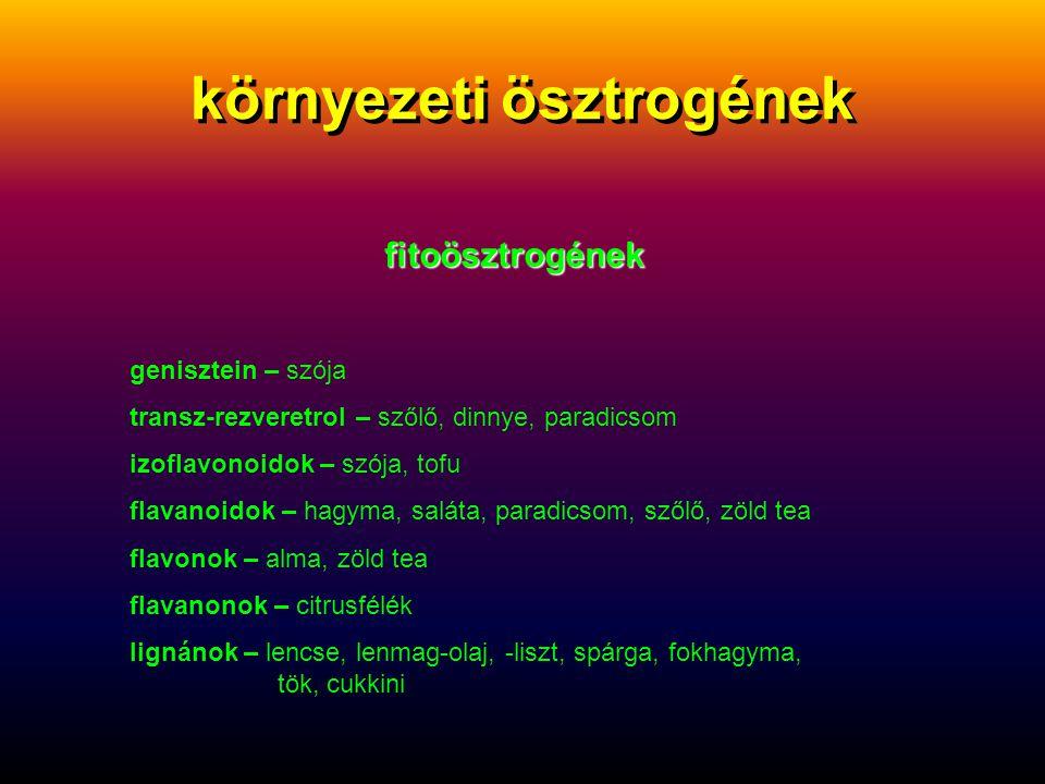 """metabolikus szindróma tünetek magas vérnyomás magas vércukorszint (NIDDM) emelkedett triglicerid szint csökkent HDL szint (""""jó koleszterin ), magas koleszterin csípőtáji vastagodás (hájasodás), obesitas idegrendszeri leépülés Ca-anyagcsere rendellenesség (osteoporosis) HÁTTÉRBEN: vegyi hatások (ED) autoimmun folyamatok"""