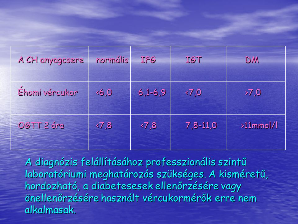 Gestatiós diabetes A terhesek általános diabetes-szűrését a terhesség 24-28.