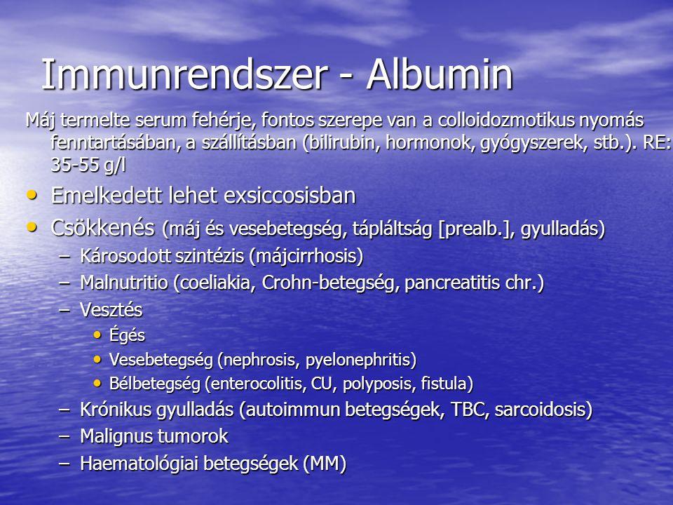 Immunfixáció Immunfixáció – Immungolbulinok pontosabb azonosítása, mono- ill.