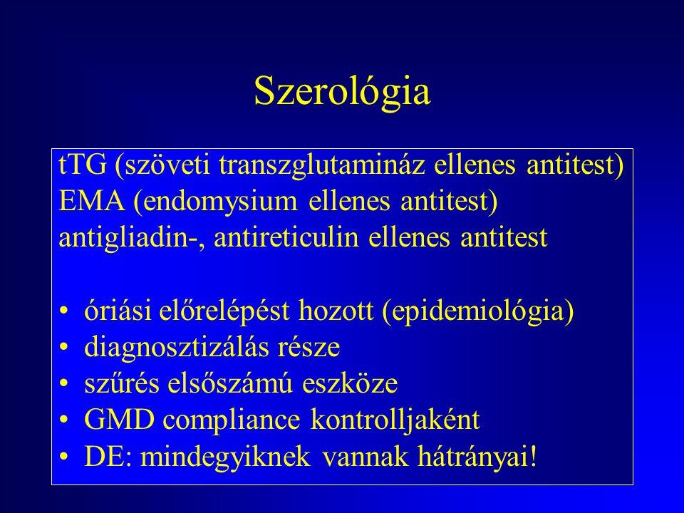Diagnózis pillérei klinikum szerológia szövettan HLA fenotípus (DQ2/DQ8) endoscopos kép családi anamnézis terhelés