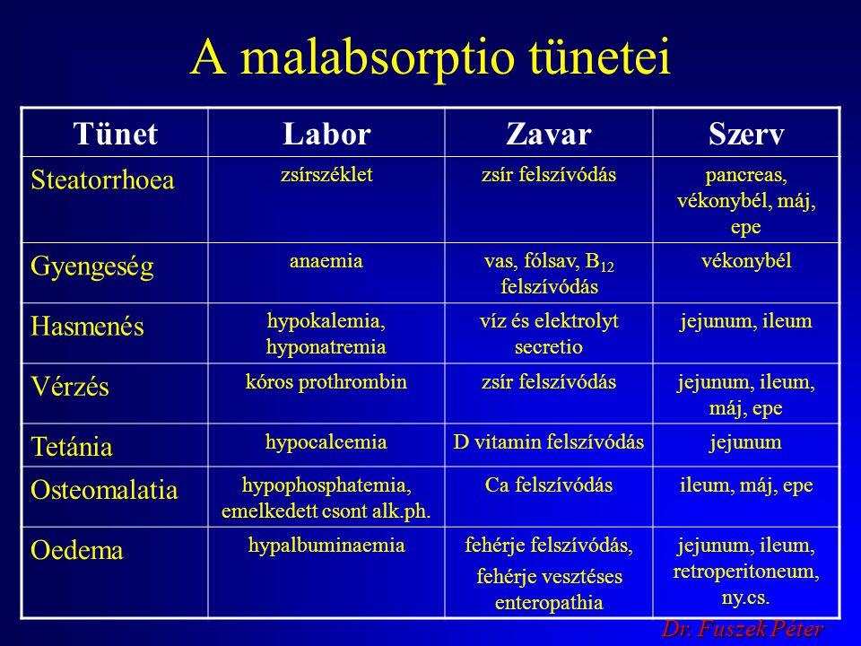 A malabsorptio definíciója A malabsorptio az enterális mucosan át bonyolódó transzfer-folyamatok zavara, melynek következtében egy vagy több tápanyag