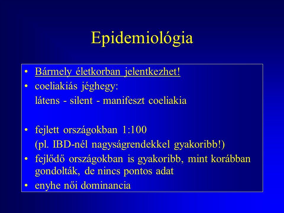 Gyakori szinonímák lisztérzékenység gluténszenzitív enteropathia (GSE) (nem-trópusi) sprue celiac/coeliac disease einheimische Sprue (Zöliakie)