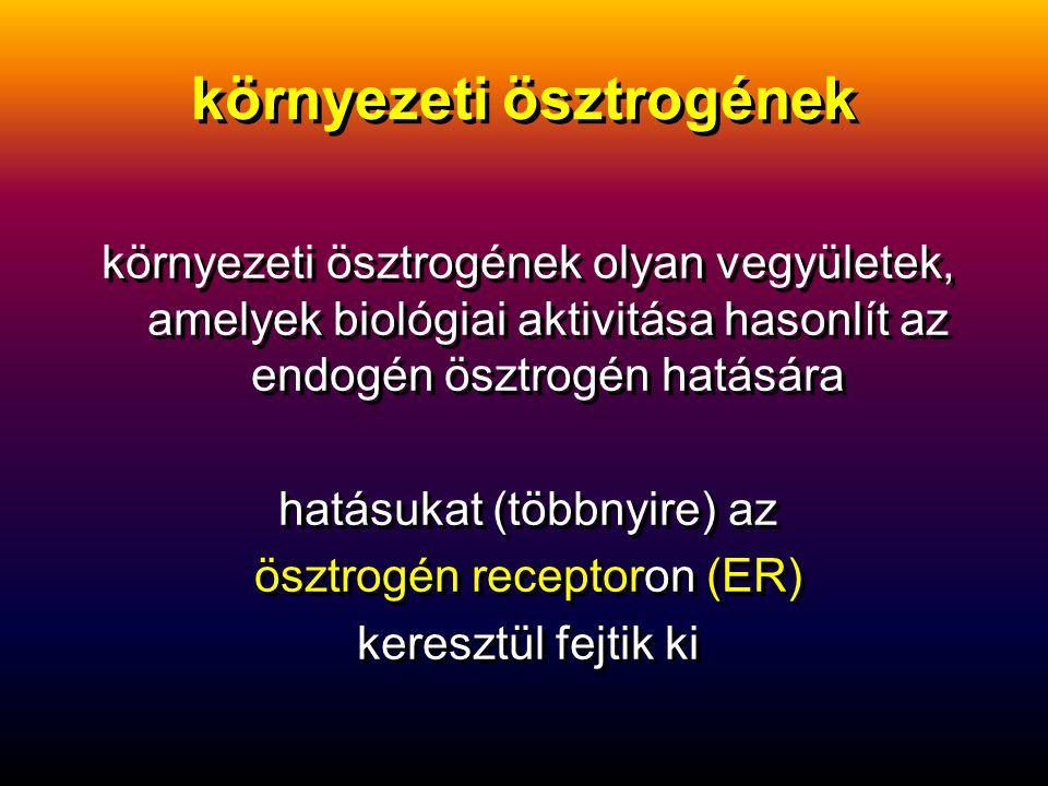 környezeti ösztrogének környezeti ösztrogének olyan vegyületek, amelyek biológiai aktivitása hasonlít az endogén ösztrogén hatására hatásukat (többnyire) az ösztrogén receptoron (ER) keresztül fejtik ki környezeti ösztrogének olyan vegyületek, amelyek biológiai aktivitása hasonlít az endogén ösztrogén hatására hatásukat (többnyire) az ösztrogén receptoron (ER) keresztül fejtik ki