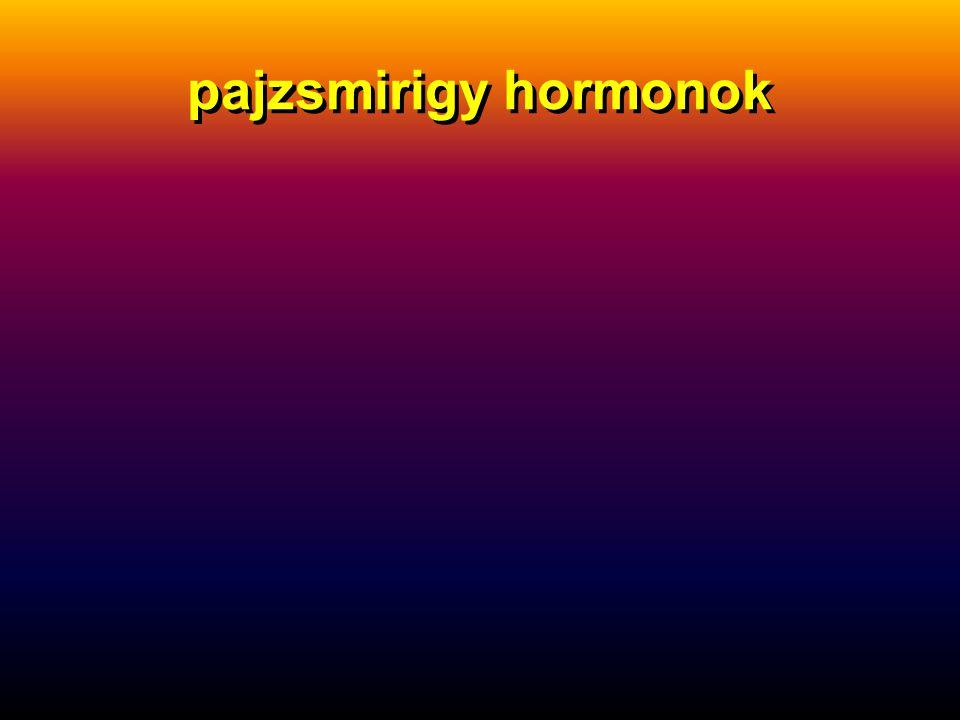 pajzsmirigy hormonok