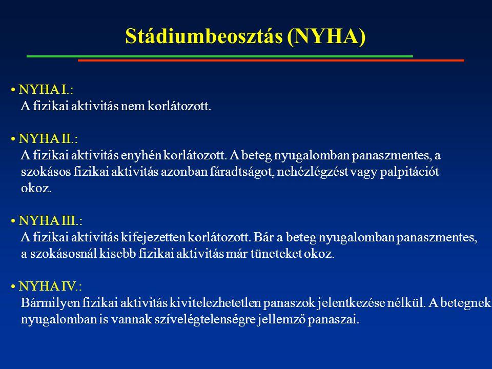 Stádiumbeosztás (NYHA) NYHA I.: A fizikai aktivitás nem korlátozott.