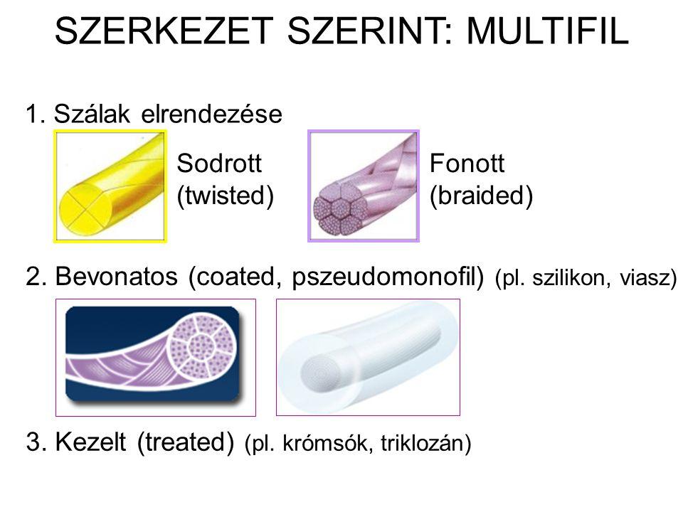 SZERKEZET SZERINT: MULTIFIL Sodrott (twisted) Fonott (braided) 3. Kezelt (treated) (pl. krómsók, triklozán) 1. Szálak elrendezése 2. Bevonatos (coated