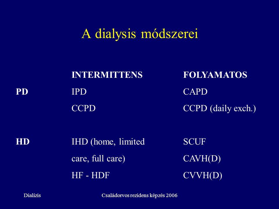DialízisCsaládorvos rezidens képzés 2006 A dialysis módszerei INTERMITTENSFOLYAMATOS PDIPDCAPD CCPDCCPD (daily exch.) HDIHD (home, limitedSCUF care, f