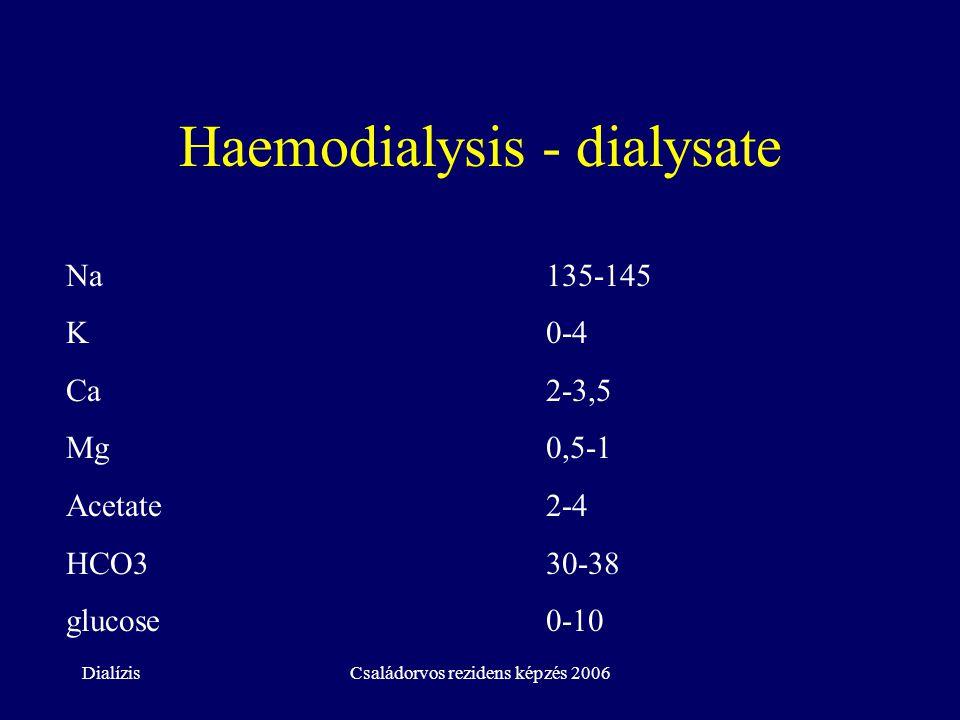 DialízisCsaládorvos rezidens képzés 2006 Haemodialysis - dialysate Na135-145 K0-4 Ca2-3,5 Mg0,5-1 Acetate2-4 HCO330-38 glucose0-10