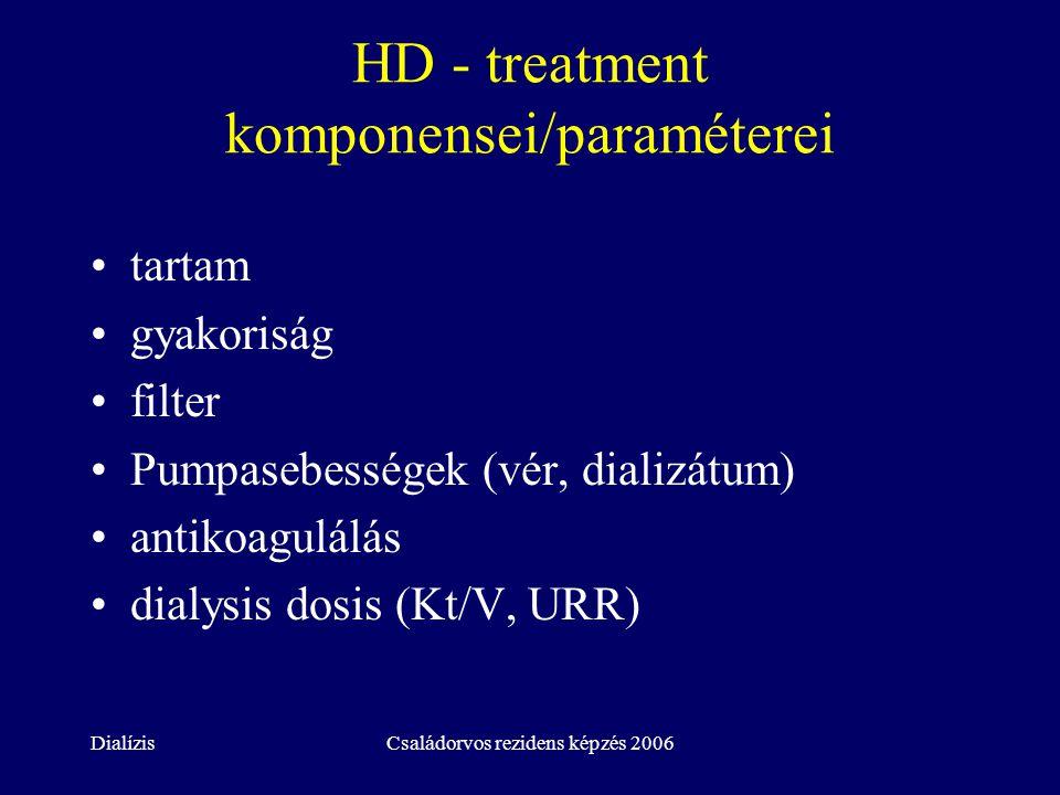 DialízisCsaládorvos rezidens képzés 2006 HD - treatment komponensei/paraméterei tartam gyakoriság filter Pumpasebességek (vér, dializátum) antikoagulá
