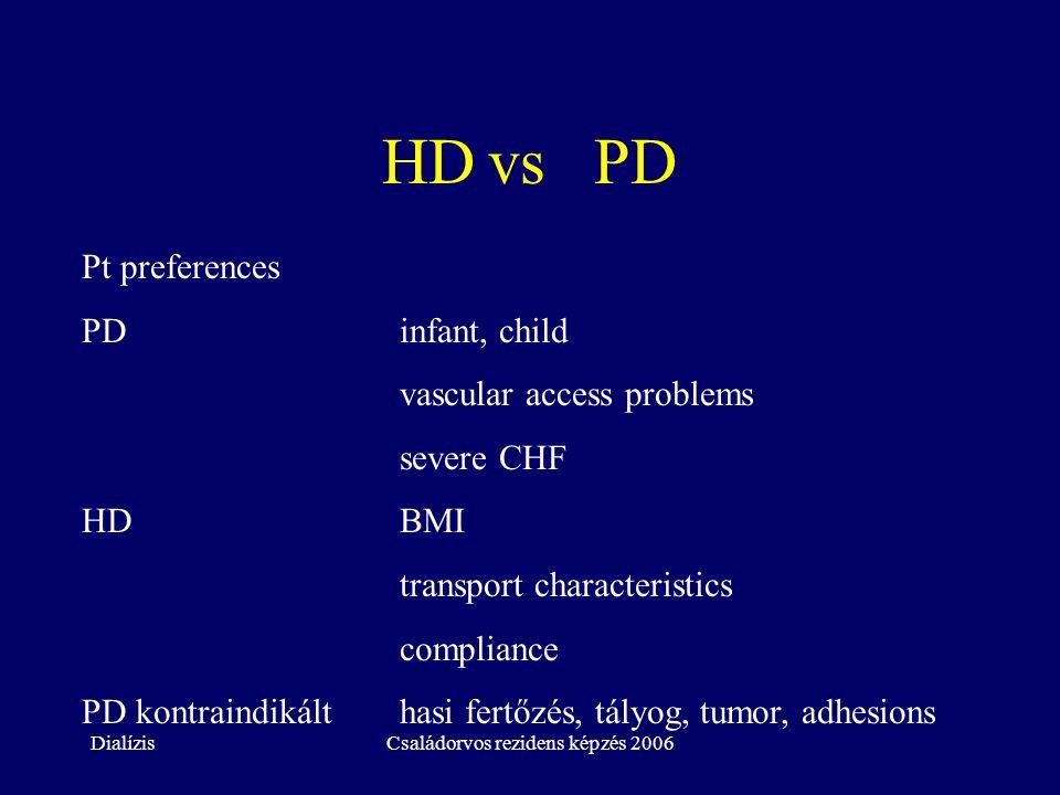 DialízisCsaládorvos rezidens képzés 2006 HDvsPD Pt preferences PDinfant, child vascular access problems severe CHF HDBMI transport characteristics com